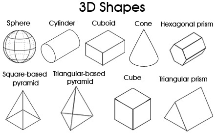 3d shapes myths for kids for 3 dimensional cube template